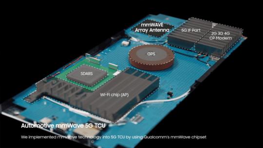 Samsung Digital Cockpit 2021 Qualcomm 5G