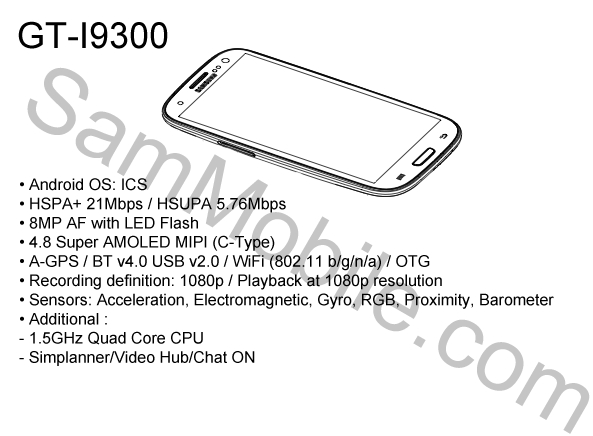 http://www.sammobile.com/wp-content/uploads/2012/04/i9300-specs.png