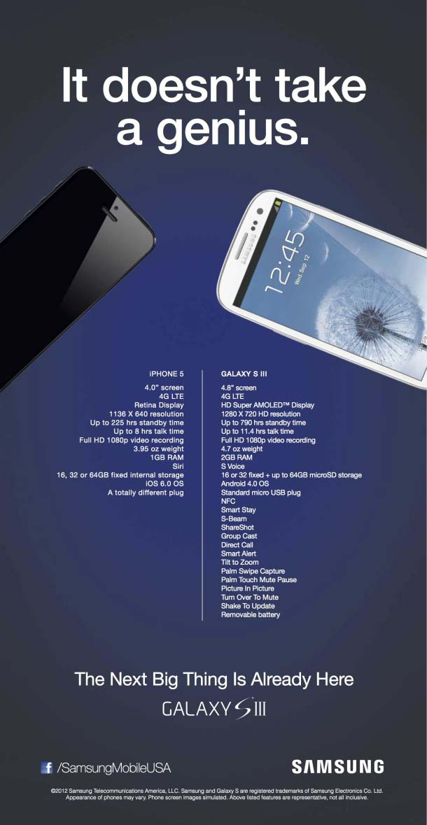 marketing plan on smsung galaxy s Marketing galaxy-s through the well known stores where the expensive phones are usually sold samsung is trying to attract the top class customers who usually want everything n a smartphone with any price.