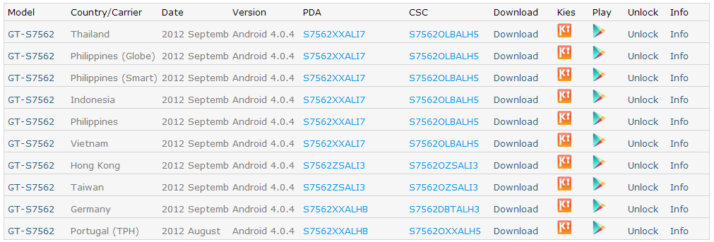 Samsung galaxy s5 firmware what firmware? Android enthusiasts.