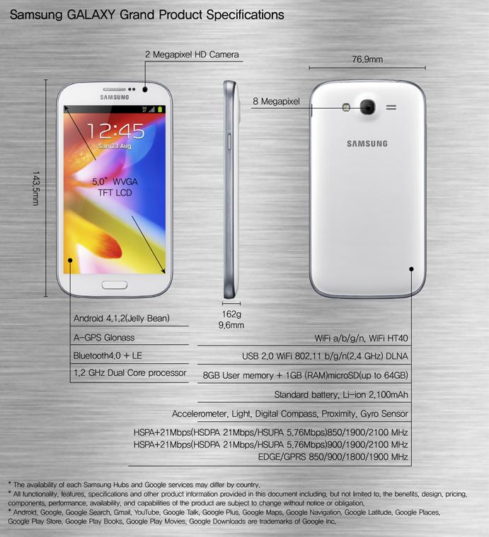 Samsung GALAXY Grand سامسونج جلاكسي جراند صور و سعر و مواصفات كاملة لهاتف سامسونج Galaxy Grand