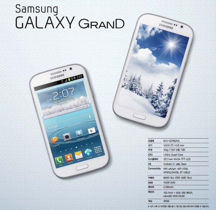 First Korean Galaxy Grand (SHV-E270S) Firmware are today online