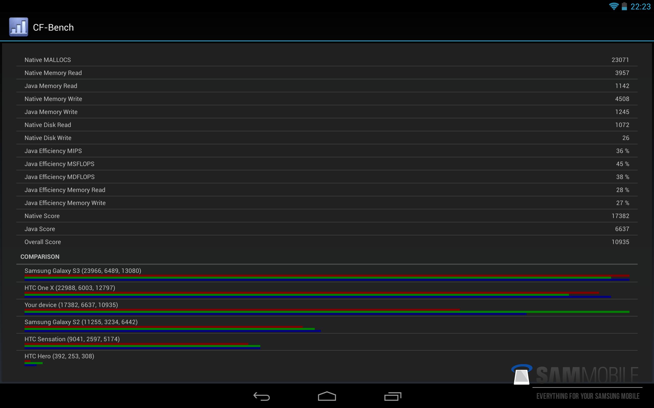 Nexus-10-Cf-Bench
