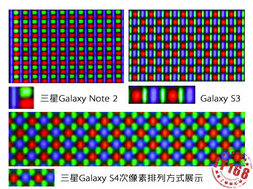 Smartphone Display Technologies & Terminology Explained