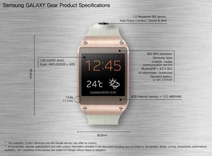 GALAXY Note II Product_Spec(국문)