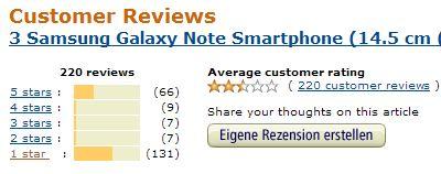 negative-reviews-note-3