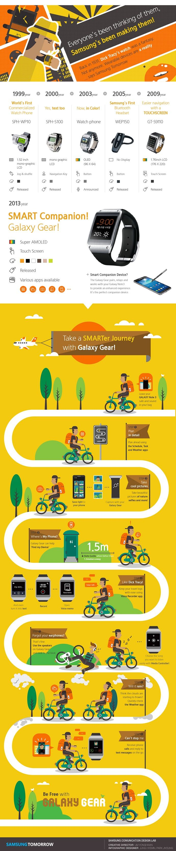 [Infographic] Samsung takes a look at its achievements in ...