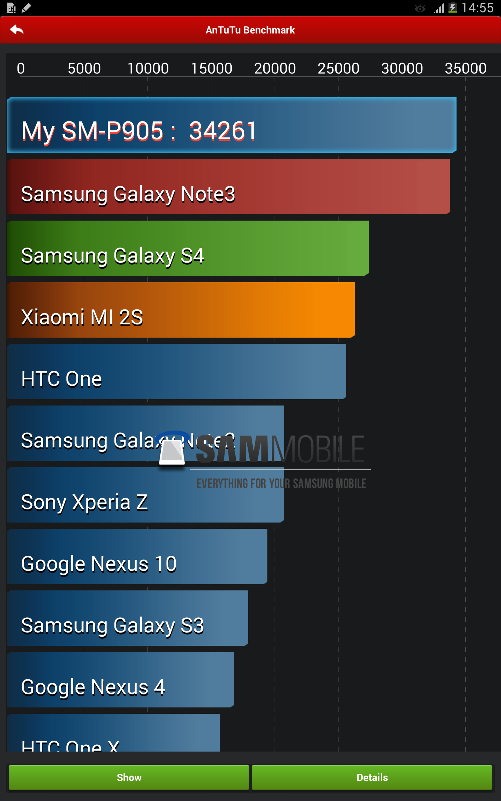 Samsung Galaxy Note 12.2 Spotted in AnTuTu Benchmark