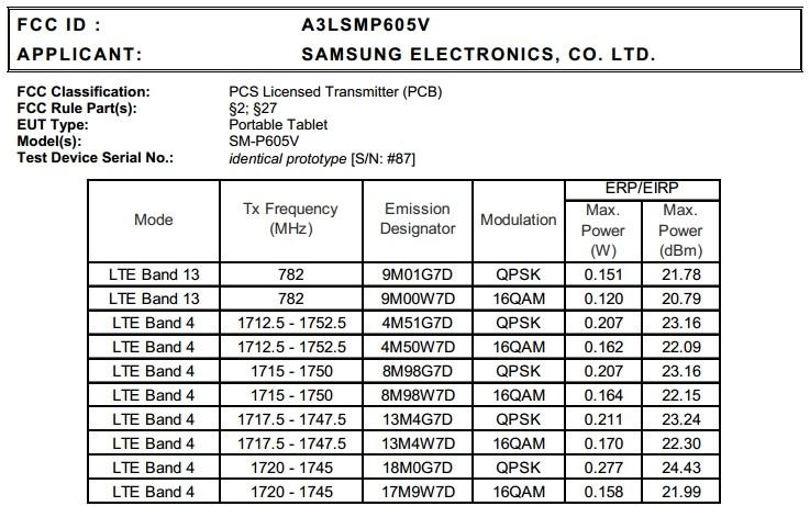 SM-P605V-FCC-2
