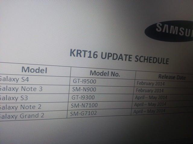KitKat S3