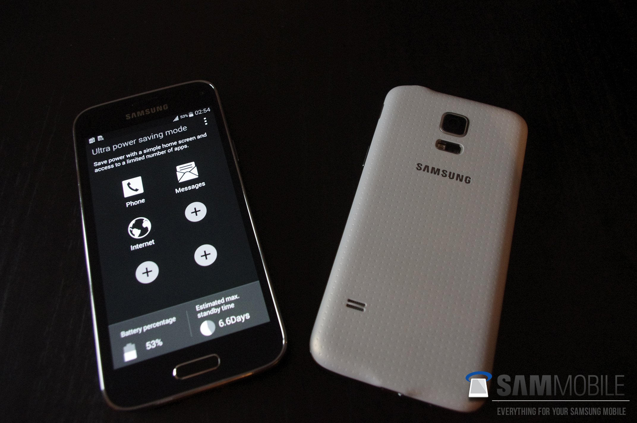 Samsung Galaxy Mini S5, Analysis