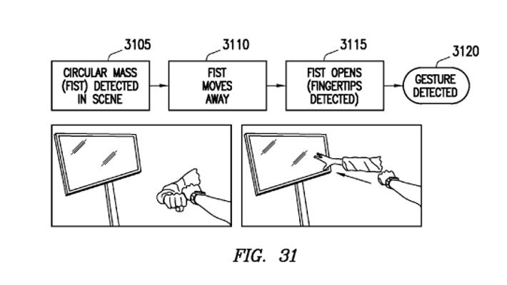 Samsung Smartwatch Gesture Recognition Patent