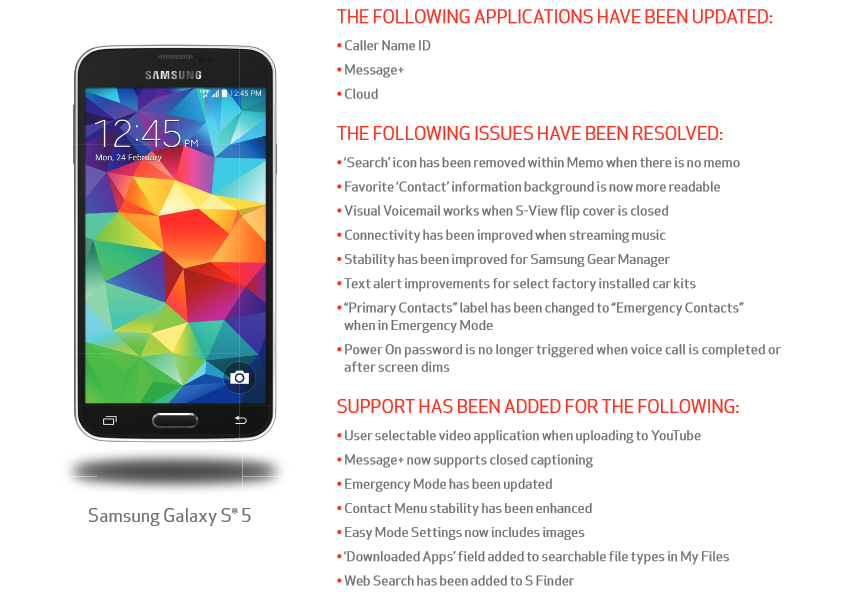 Samsung Galaxy S5 gets an update on Verizon and T-Mobile