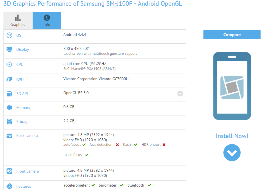 Samsung SM-J100F smartphone revealed in benchmarks, uses a