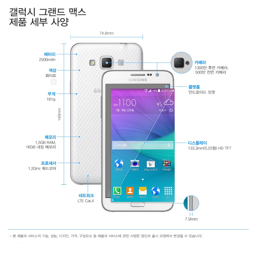 Samsung Galaxy Grand Max Goes Official In South Korea