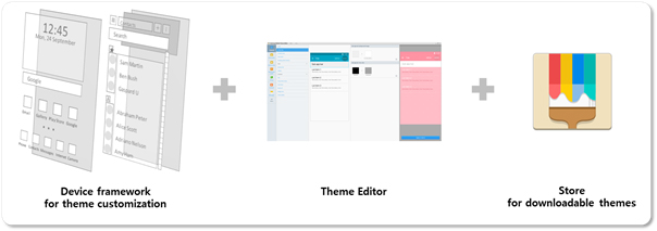 Samsung mobile theme editor download