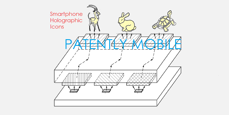 Patent For Samsung Smartphone With Holographic Display