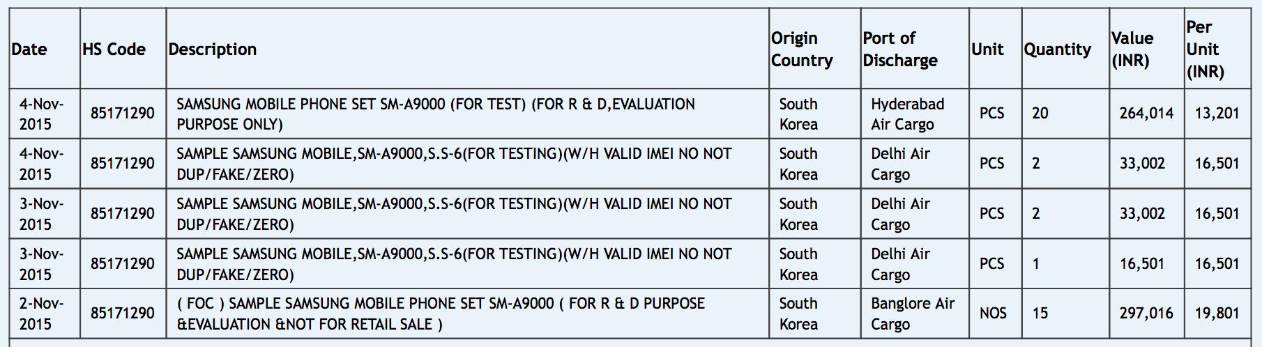 Samsung Galaxy A9 SM-A9000 Import Listing