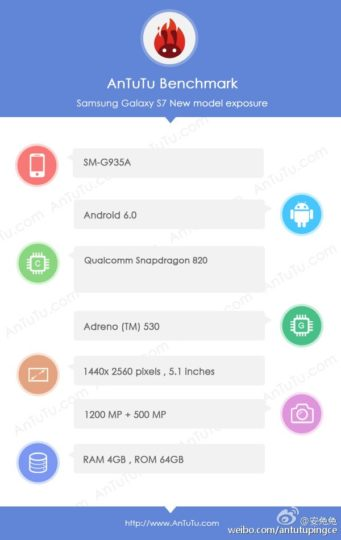 Galaxy S7 edge appears on AnTuTu benchmark with 12 MP camera, 5.1-inch display