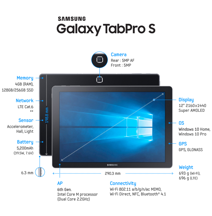 samsung galaxy tabpro s is a 12 inch 39 premium tablet 39 that. Black Bedroom Furniture Sets. Home Design Ideas
