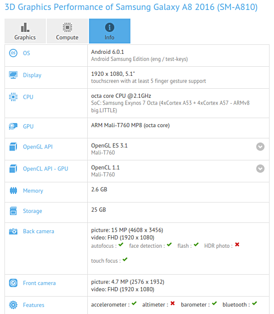 galaxy a8 2016 benchmark reveals its specifications