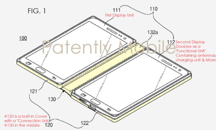 Samsung patents hingeless dual-display smartphone ...