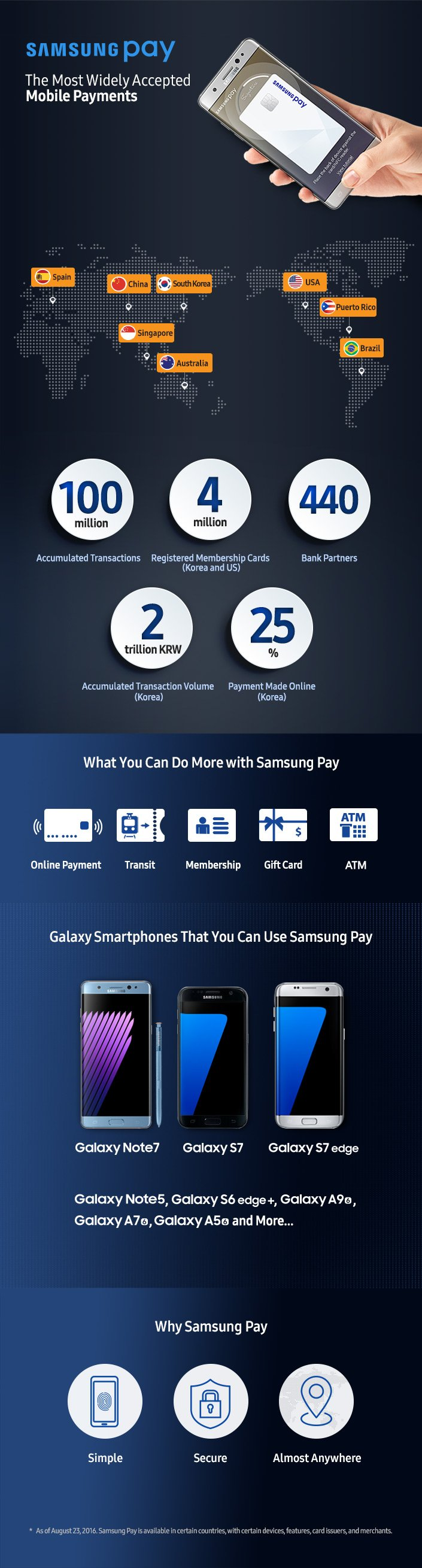 samsung-pay-infographic