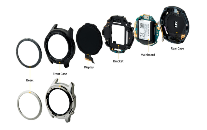 Samsung tears down the Gear S3 to show us what's inside ...