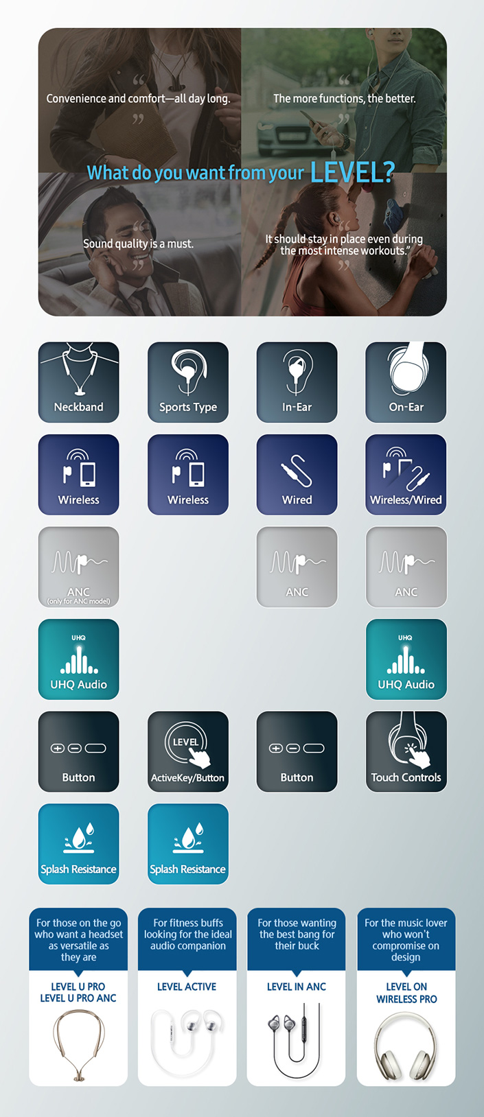 Samsung Level Series Headphones Features Infographics