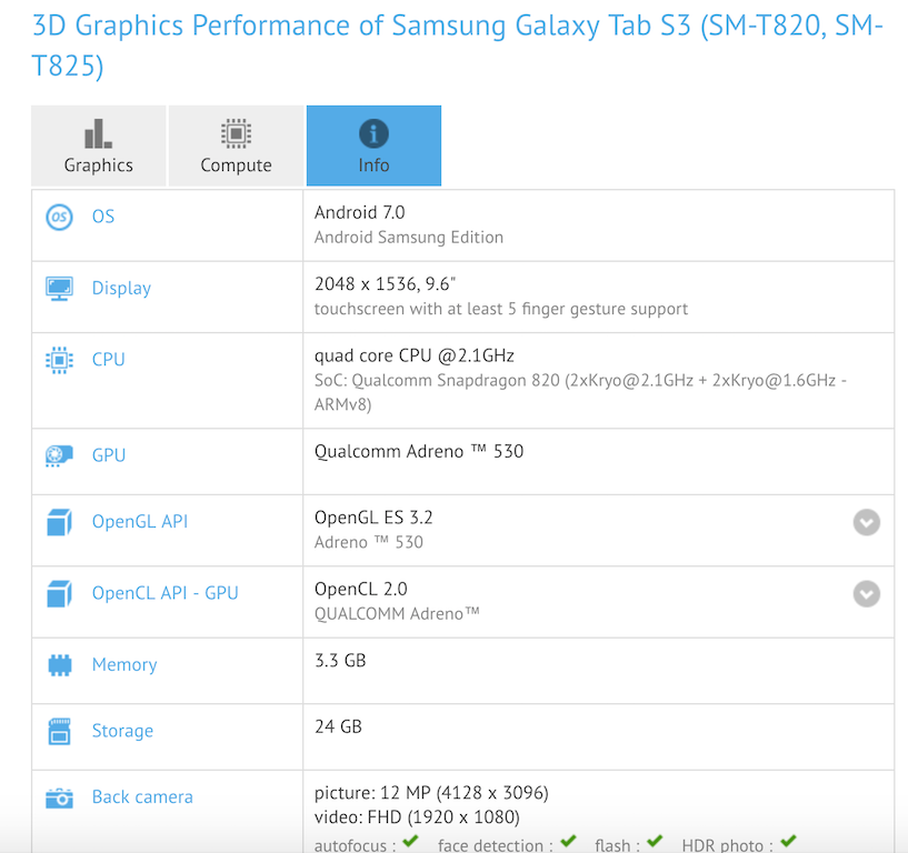 Galaxy Tab S3 reveals specs at benchmarking website