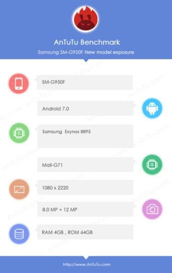 Samsung Galaxy S8 - SM-G950F - Samsung Exynos 8895