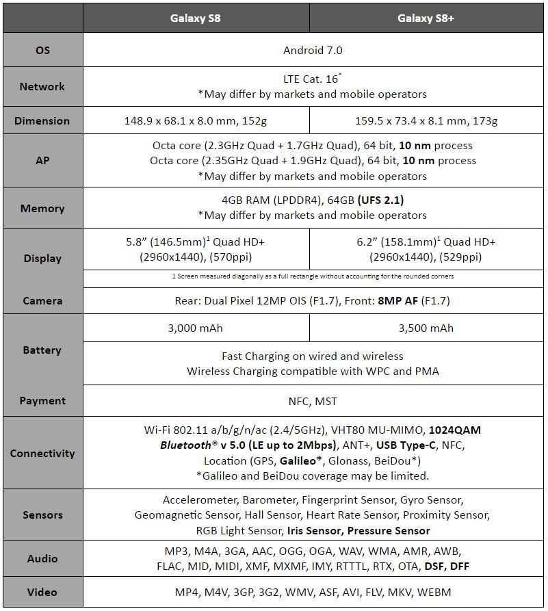 s8-specs-official