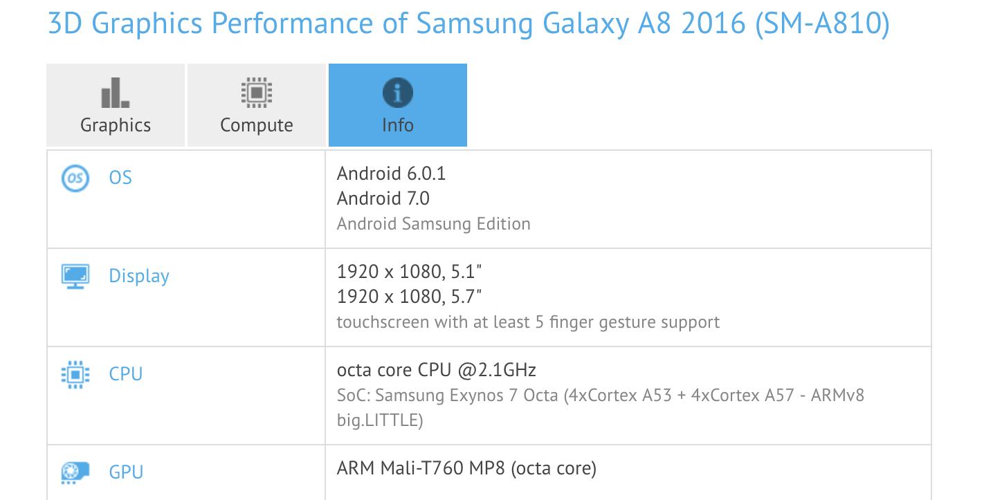 Samsung galaxy a8 2016 pictures official photos - Galaxy A8 2016 Nougat