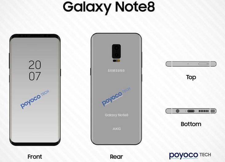 Galaxy Note 8 Breaks Cover In Suspicious Render
