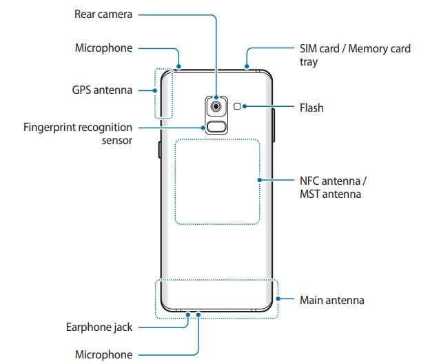 Galaxy A8/A8+ (2018) manual confirms dual front cameras, Infinity display