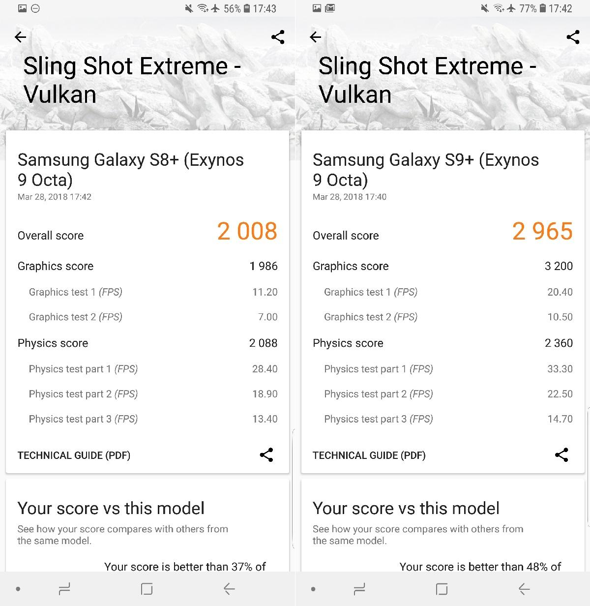 galaxy s9+ vs. galaxy s8+ s9-vs-s8-benchmark-3D-mark-2