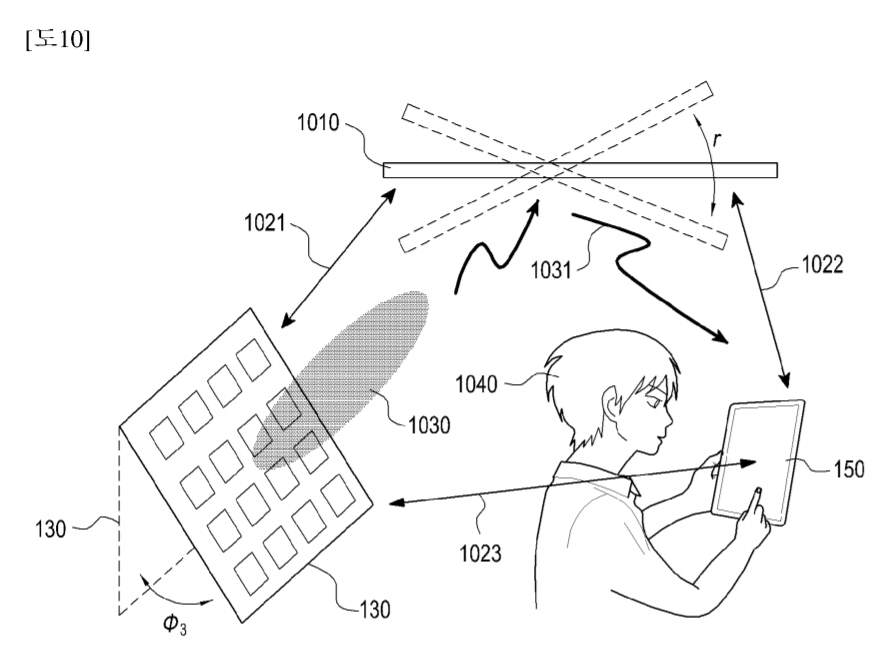 Samsungs Patent Envisions Over The Air Wireless Charging