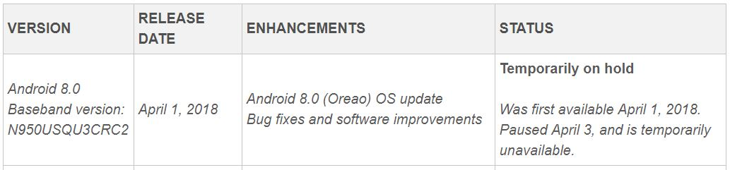 T-Mobile's Galaxy Note 8 Oreo update rollout is currently on hold