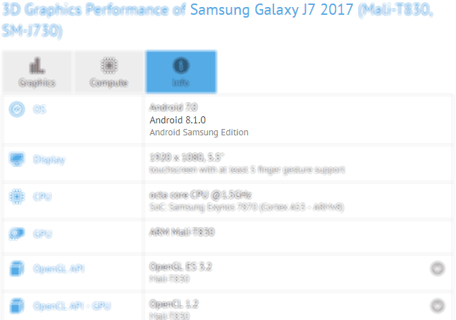 Galaxy J7 (2017) Oreo update will also be based on Android 8 1