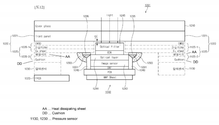 samsung patent optical fingerprint reader galaxy s10 2