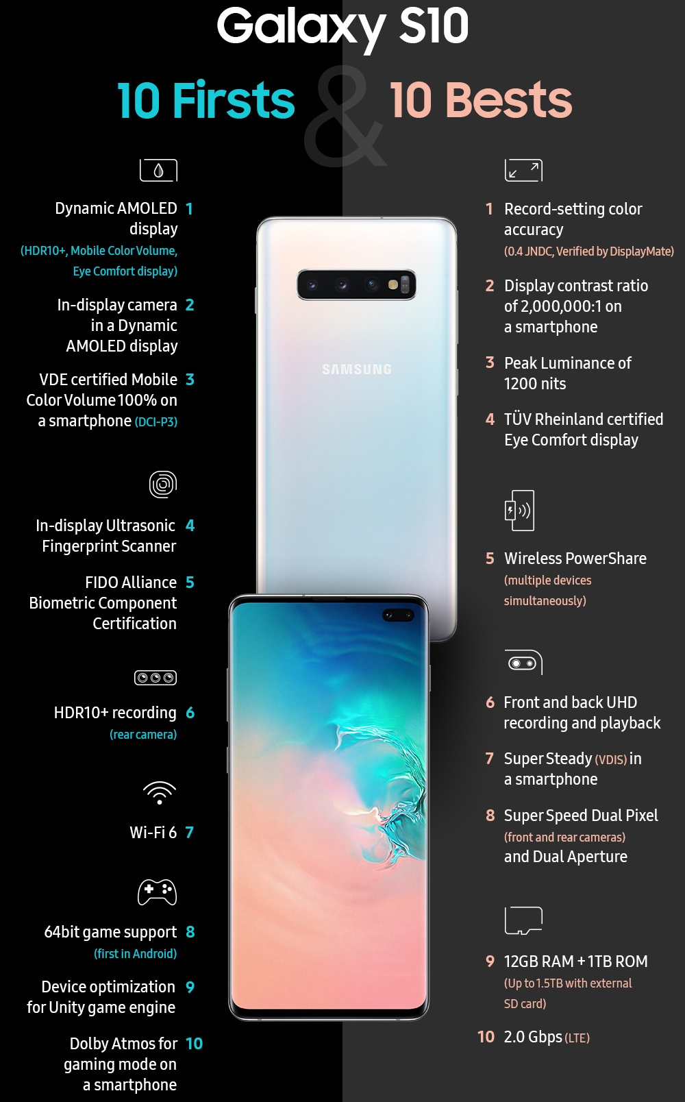 Galaxy S10 features that redefine the smartphone experience