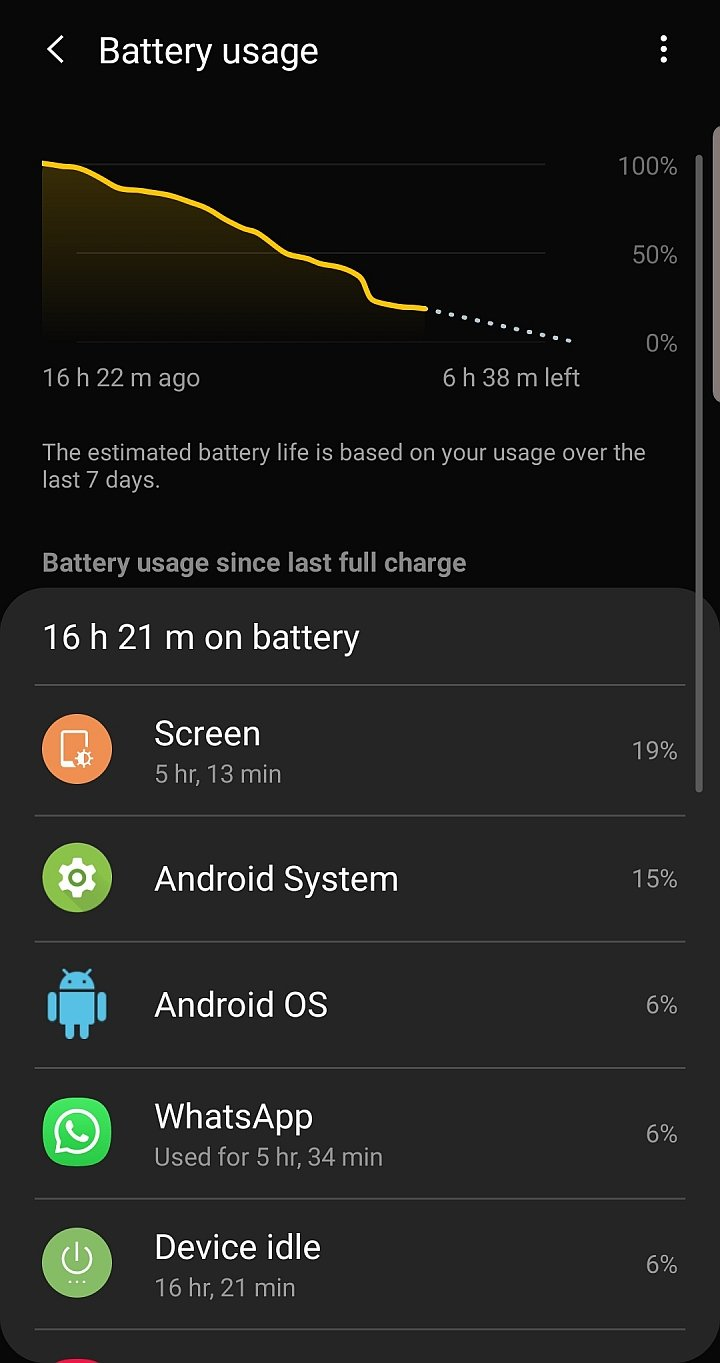 Have You Noticed Better Battery Life After Installing The Recent Galaxy S10 Update