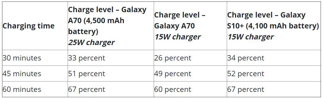 samsung 25w super fast charging