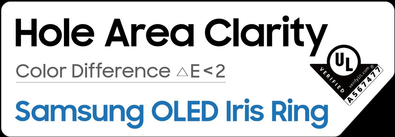 Samsung OLED Iris Ring Hole Area Clarity UL Certification