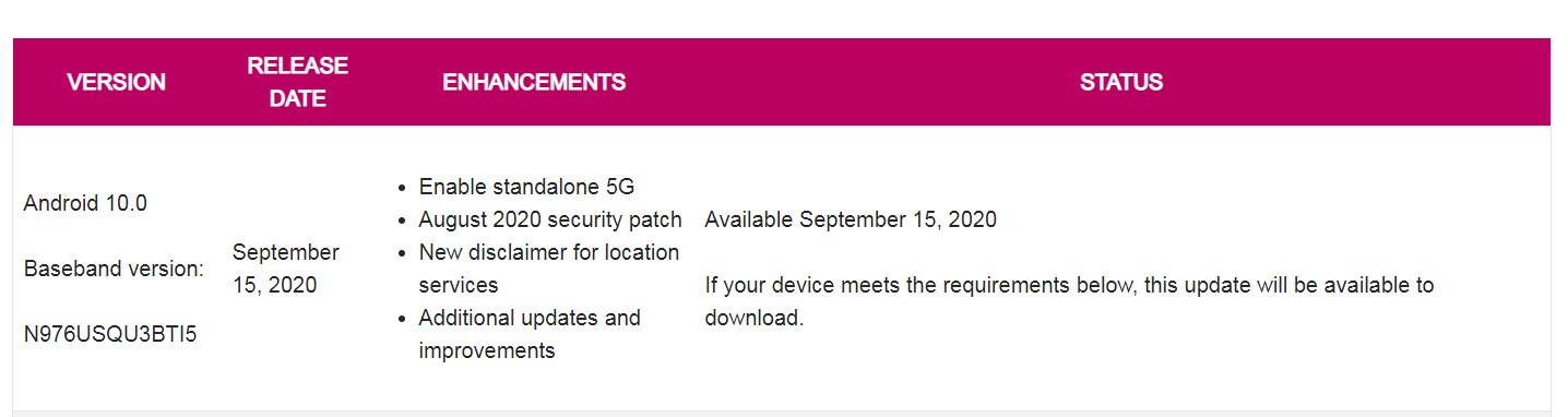 Samsung Galaxy Note 10+ 5G T-Mobile September 15 Changelog
