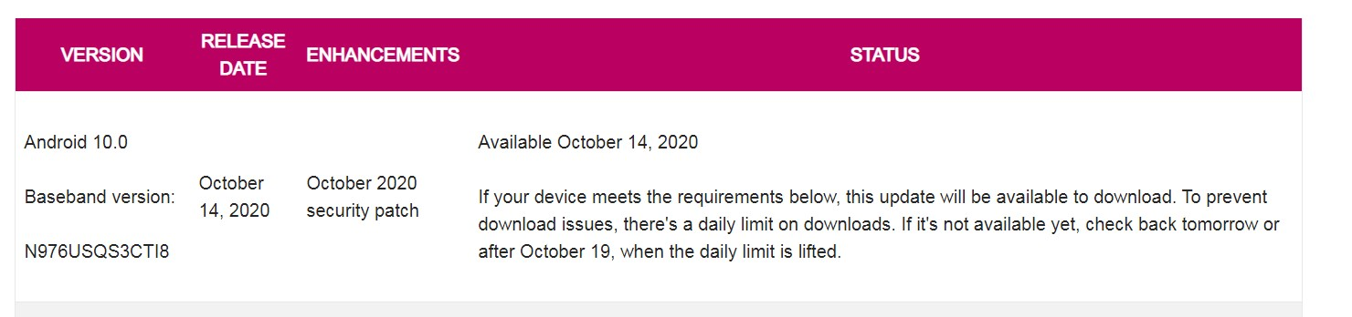 Samsung Galaxy Note 10+ 5G October 2020 T-Mobile security patch