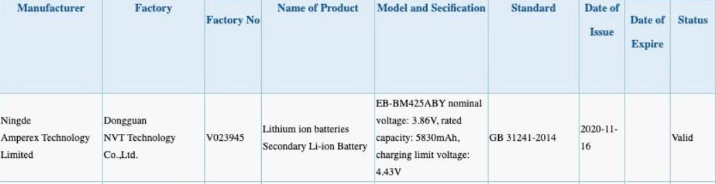 Samsung Galaxy M42 Battery CCC Certification