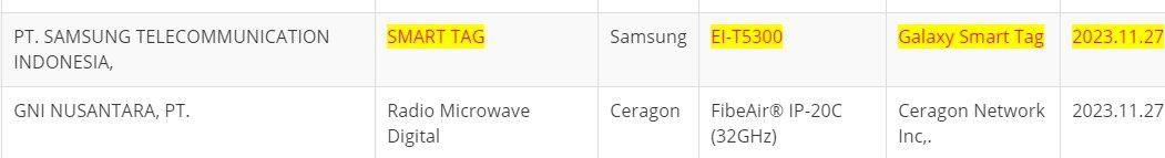 Samsung Galaxy Smart Tag Indonesia Telecom Certification