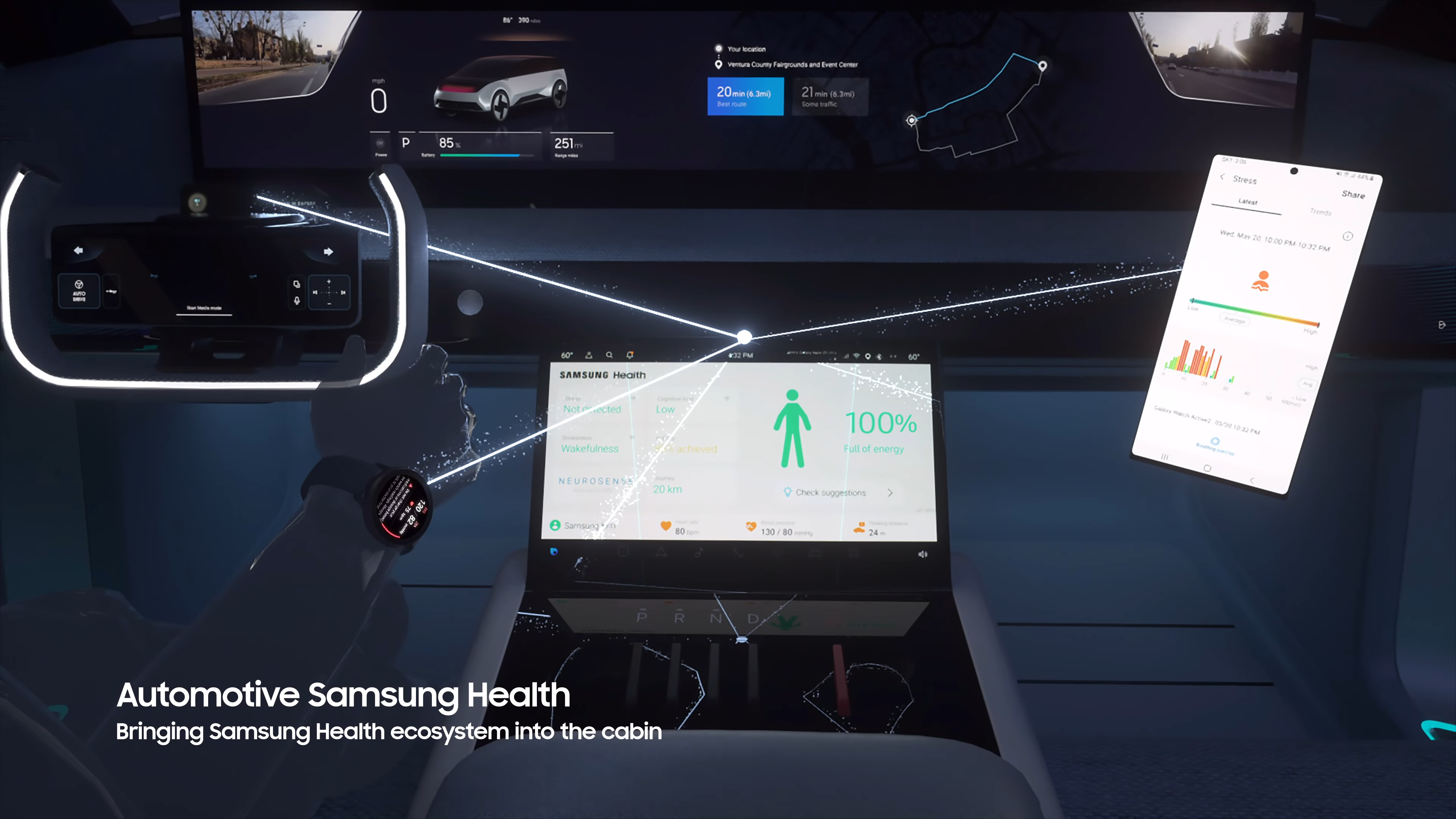 Samsung Digital Cockpit 2021 Samsung Health Sync Driver Fatigue