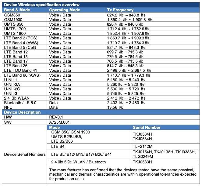 Samsung Galaxy A72 4G FCC Certification - 03